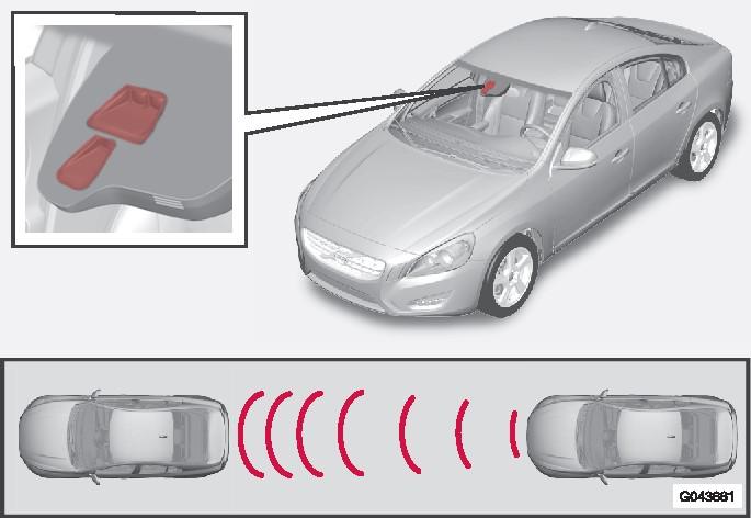 Finestre di trasmissione e ricezione del sensore laserNOTA! L