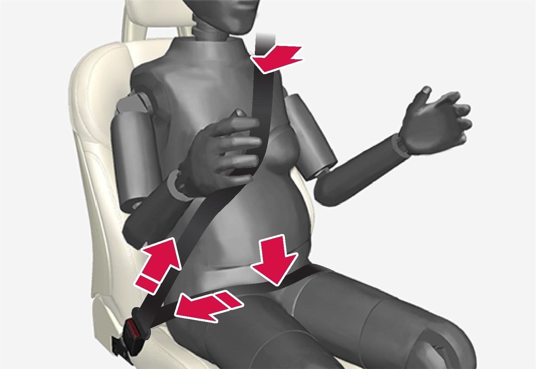 P5-1507–Safety–Seat belt pregnancy