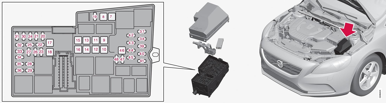 P4-1220-Y55X Engine room fuse box EJB