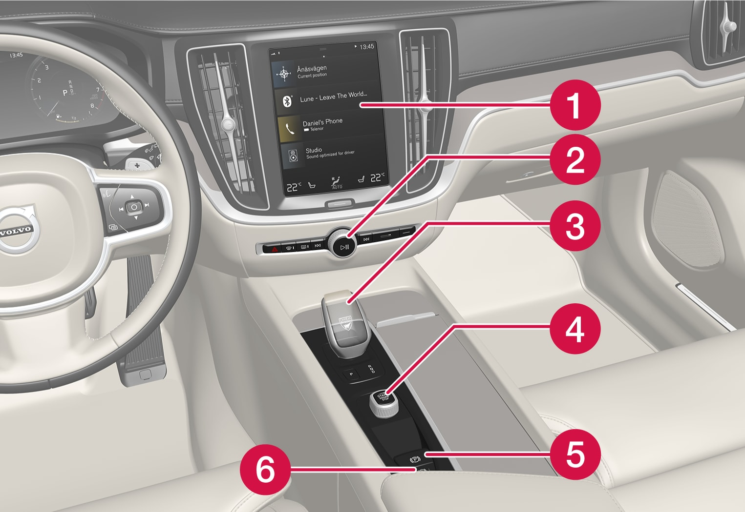 P5-21w22-S/V/XC60-Controls in tunnel and center console, left hand drive