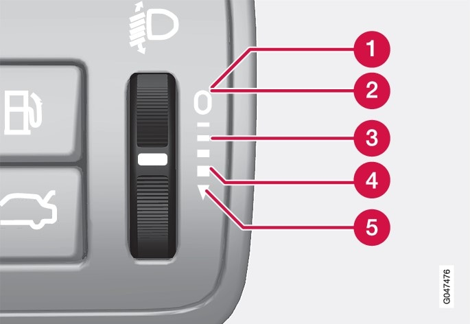 Thumbwheel positions for different load cases.
