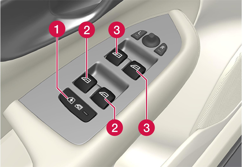 P5-1646 Driver's door control panel