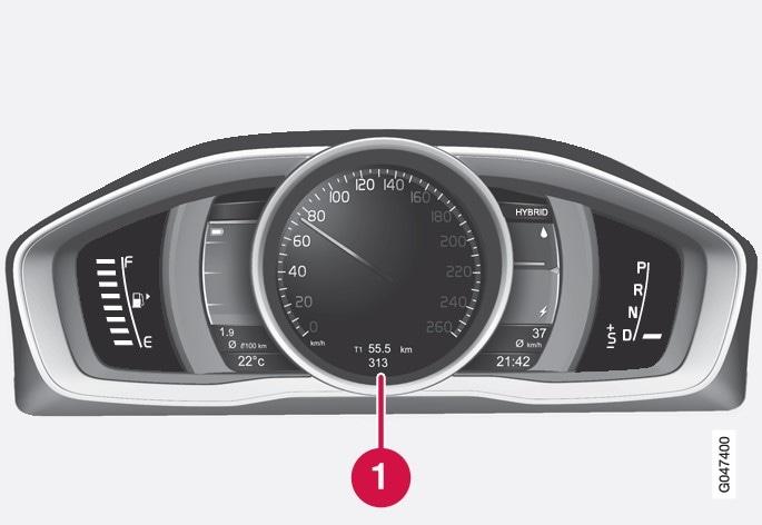 Trip meter.