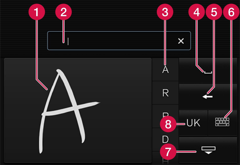 P5-1507-Keypad layout handwrite