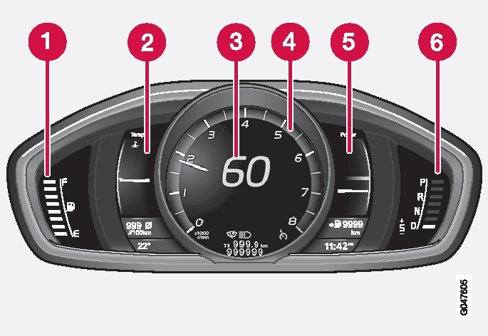 P4X-1320 Information display, gauges, DIM High-Line Performance