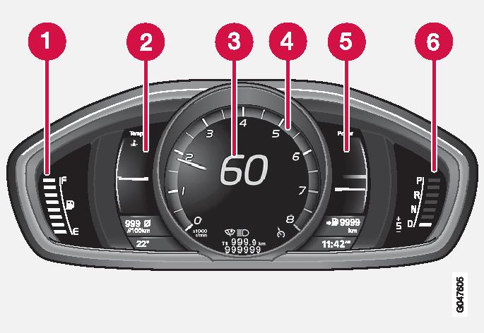 P4X-1320 Information display, gauges, DIM High-Line Performance