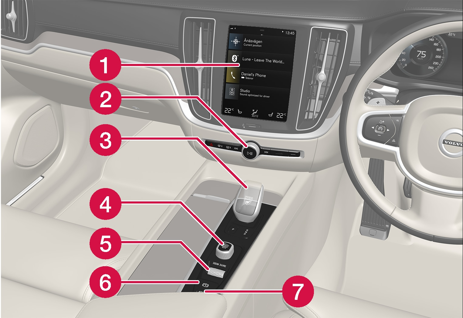 P5-1917-S/V/XC60-H/CC-Controls in tunnel and center console, right hand drive