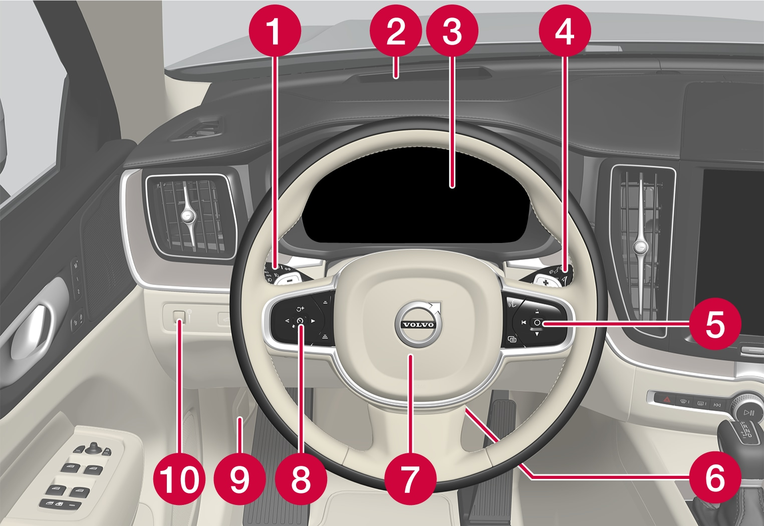 P5-S/V/XC60-21w22-Displays and controls, left hand drive