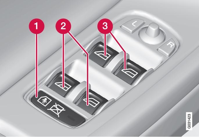 驾驶侧车门控制面板