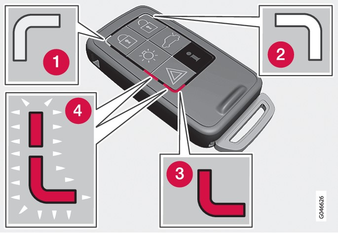 P4-1220-Y55X- Remote key, indikating lights