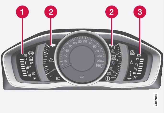 Símbolos de control y advertencia, cuadro de instrumentos analógico.