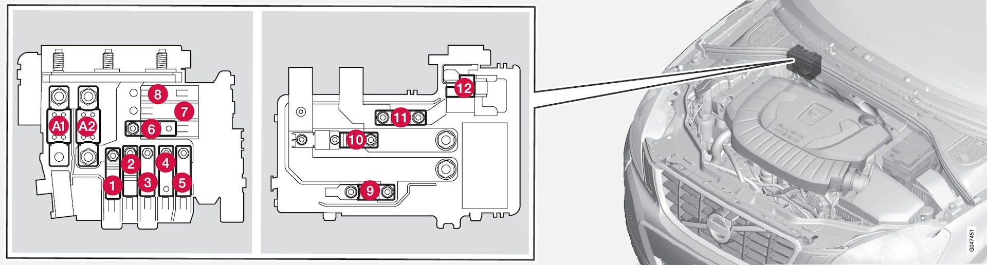 Location of fuses for the Start/Stop function.