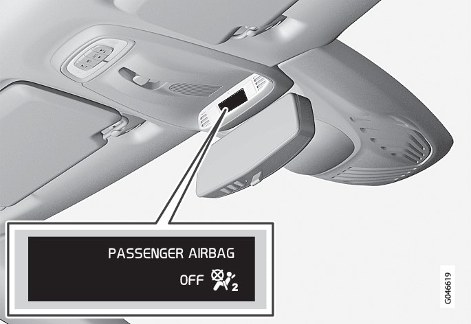 Indicator showing that the passenger airbag is deactivated.