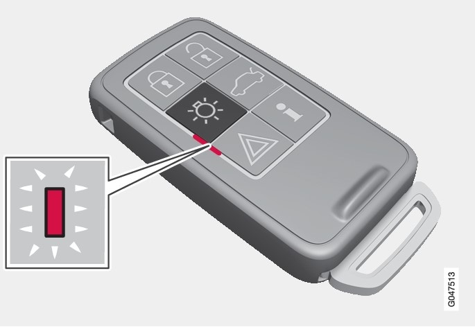 Indicator lamp on remote control key with PCC.