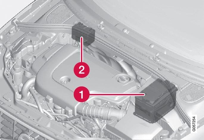 P3-1546-S60L/XC60K Start/Stop battery location
