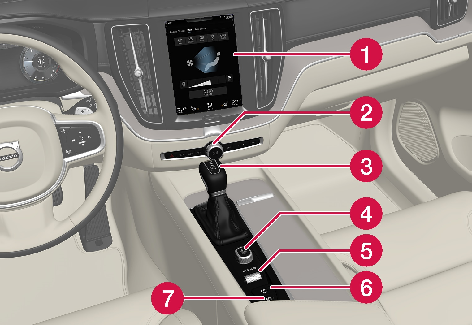 P5-1717-XC60-Controls in tunnel and mid console overview LHD