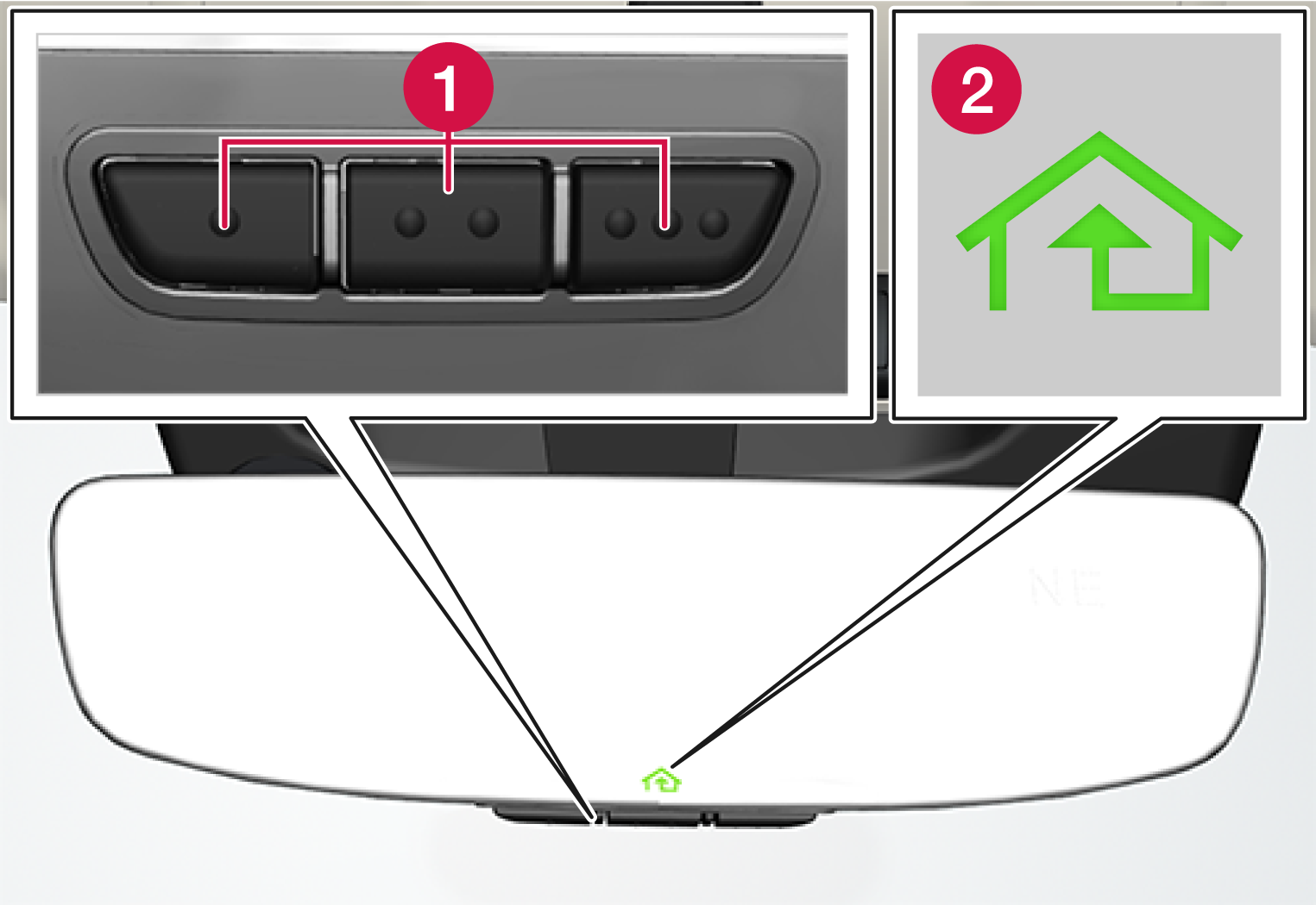 P5P6-2037-Homelink buttons in roof console and indicator in rearview mirror