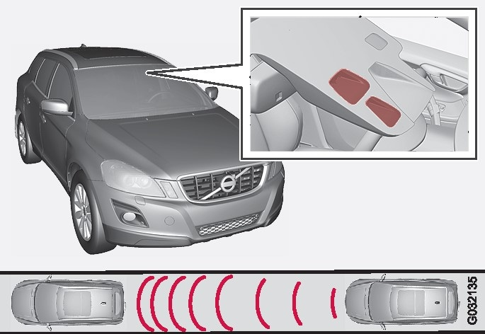 Laser sensor transmitter and receiver windowNOTE: The illustration is schematic - details may vary depending on car model..