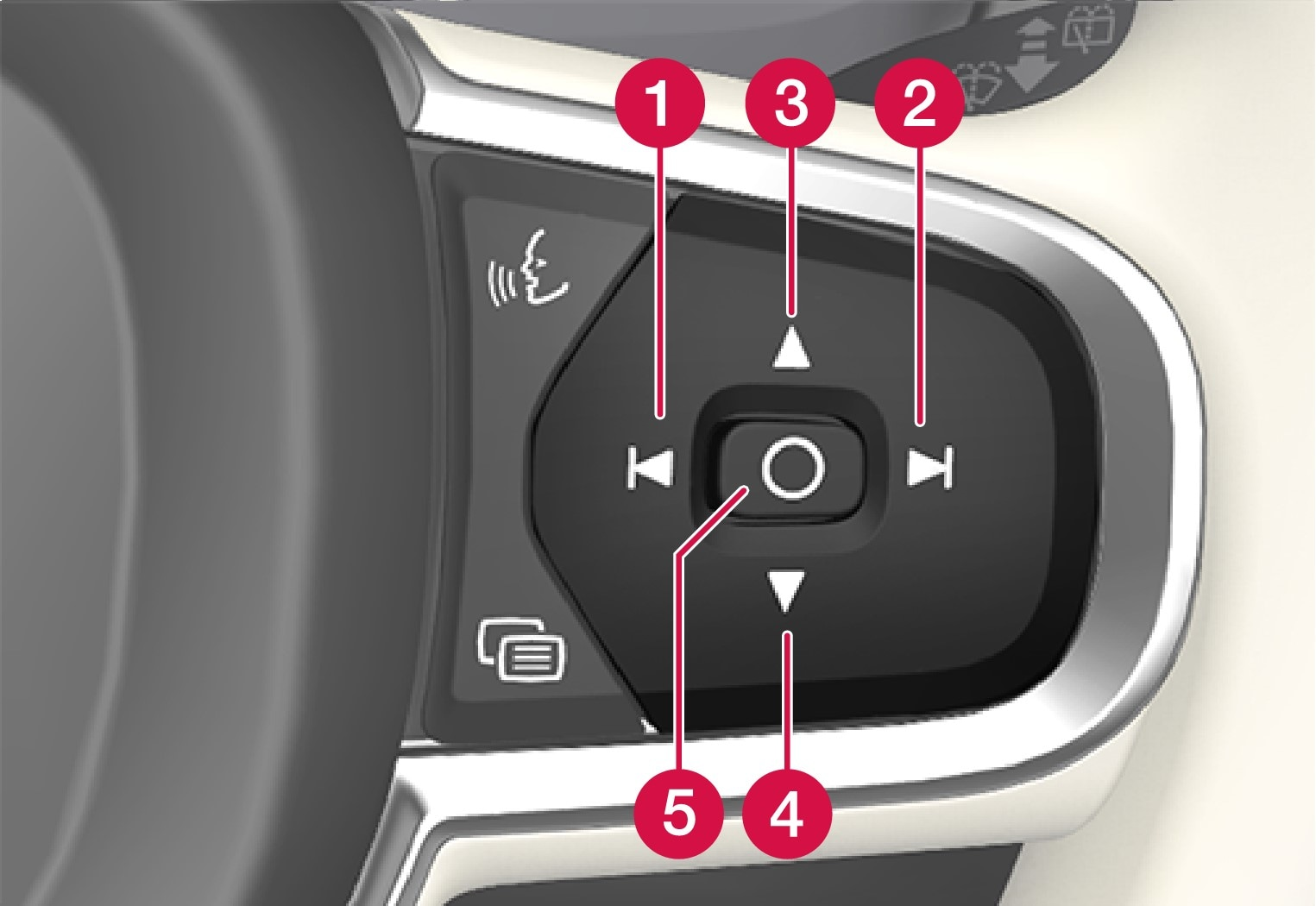 P5 Right steering wheel buttons, HUD