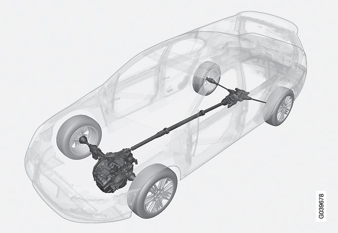 AWD principleThe figure is schematic - details may vary depending on market and model..