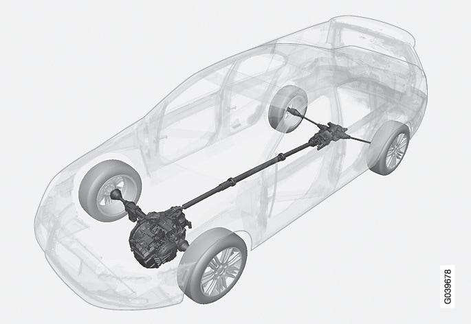 P3-0909 AWD princip