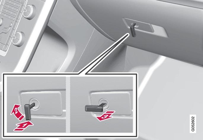P3-1446 Locking/Unlocking the Glove compartment