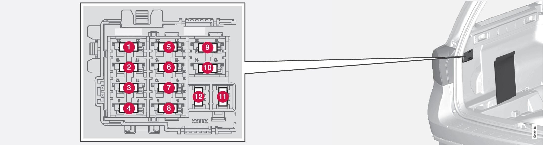 La caja está situada detrás del tapizado en el lado izquierdo.