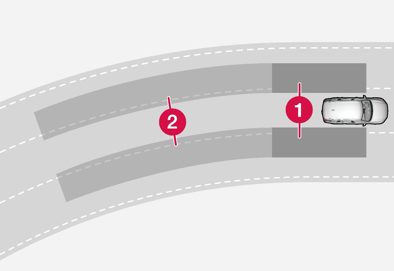 P5-1507-Blind Spot Information, blind spot zones