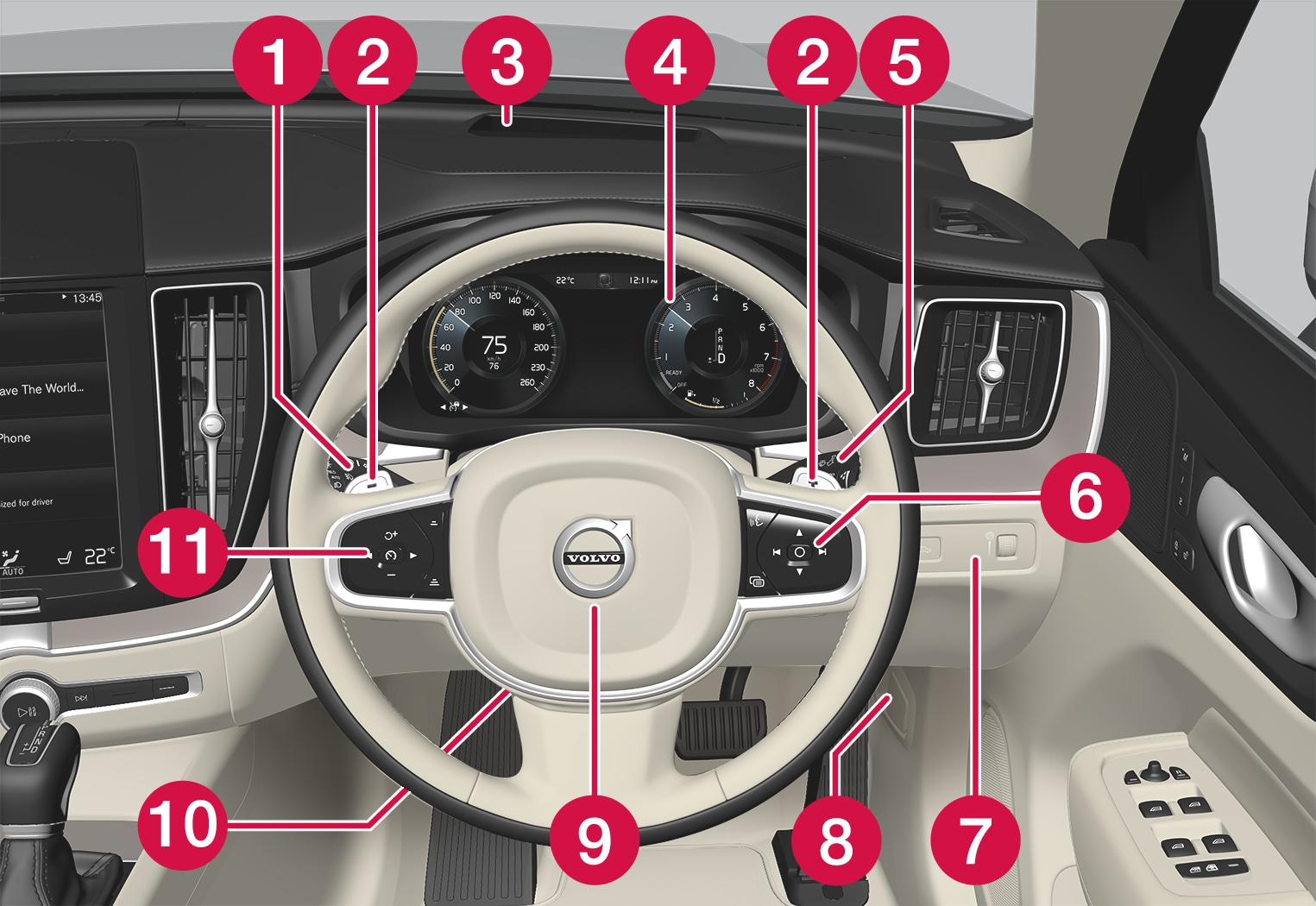 P5-XC60-1717-Instrument and controls overview, right hand drive