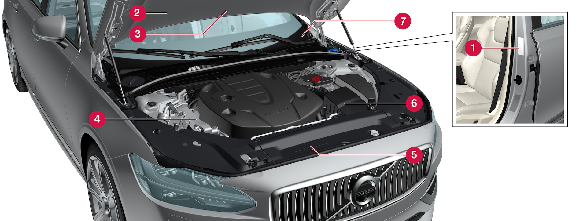 P5-1617-S90-V90-Type approval, labels, vehicles for Saudi Arabia