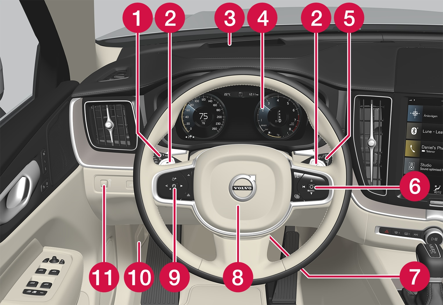 P5-XC60-1717-Instrument and controls overview, left hand drive