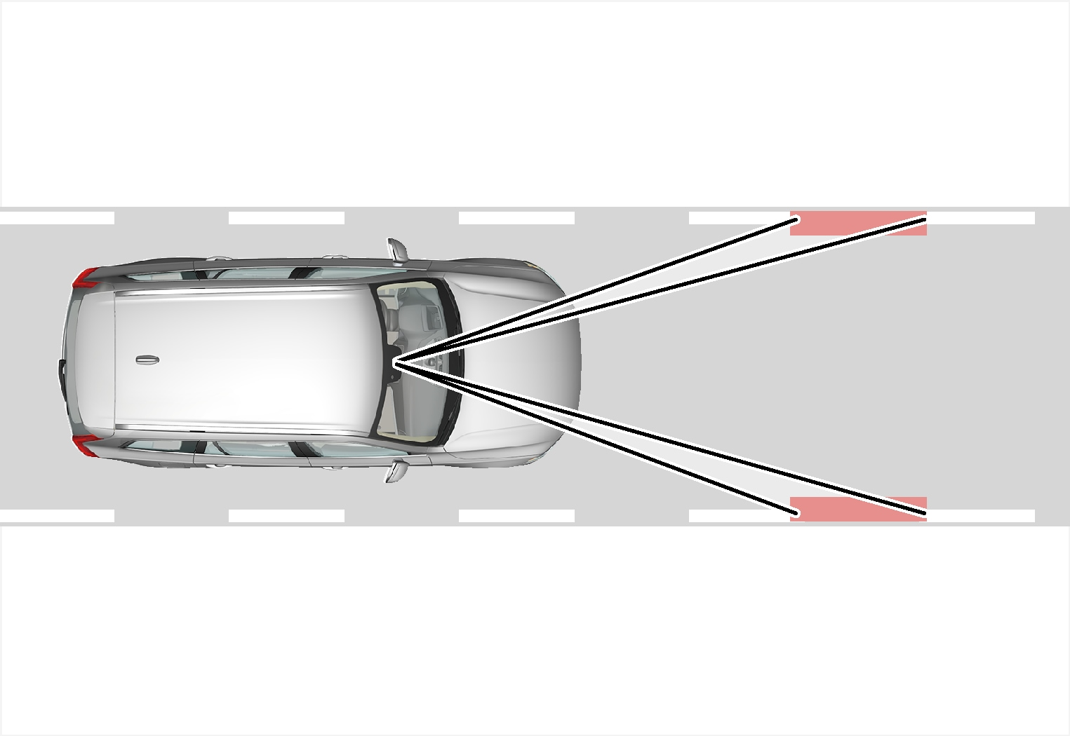 P5-1507-Driver Alert Control, the position of the car in the lane