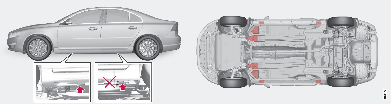 Befestigungspunkte (Pfeile) für den zum Fahrzeug gehörenden Wagenheber und Hebepunkte (rot markiert).