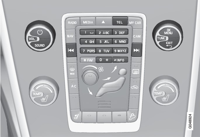 Phone functions, controls overview.