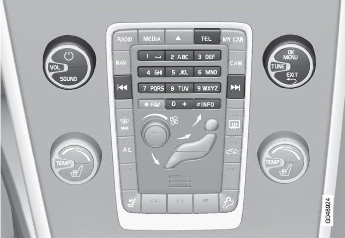 电话功能,控制装置概览。