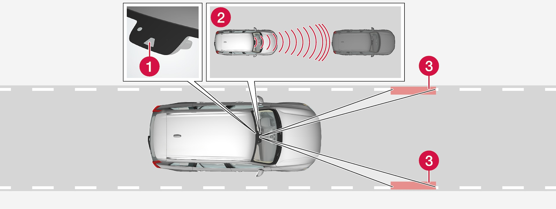 P5-1507-Adaptive Cruise Control, overview detection of vehicle ahead and side markings