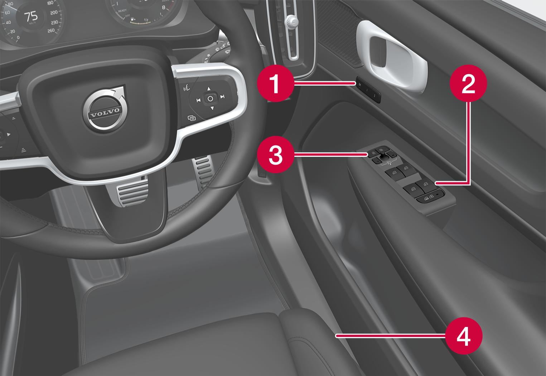 P6-2037-XC40BEV-Drivers door, overview, right hand driven