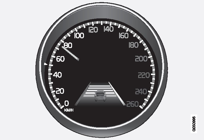 LDW-funktionens sidemarkeringer.