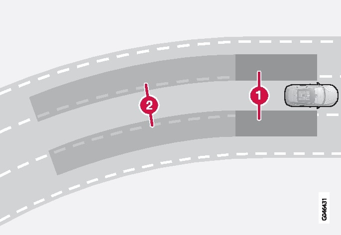 Principle for BLIS: 1. Zone in blind spot. 2. Zone for rapidly approaching vehicle.