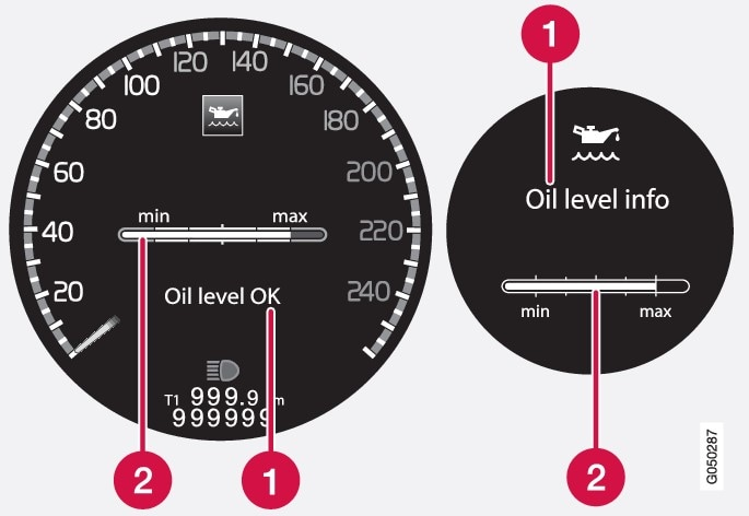 Message and graph in the display. The left-hand display shows the digital combined instrument panel and the right-hand the analogue.
