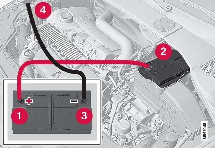 P3-V60H Start engine w auxillary battery