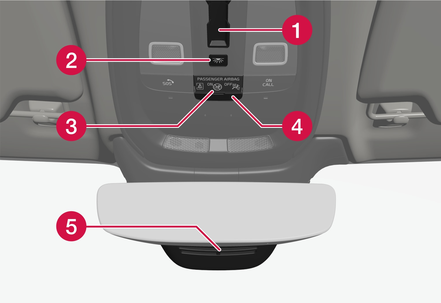 P5-21w22-iCup-Roof console