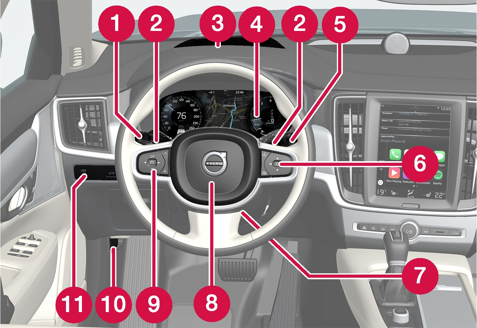16w17-SPA-Instruments and controls 1 left hand drive