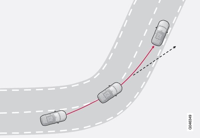 LKA在内侧急弯道内不会进行干预。