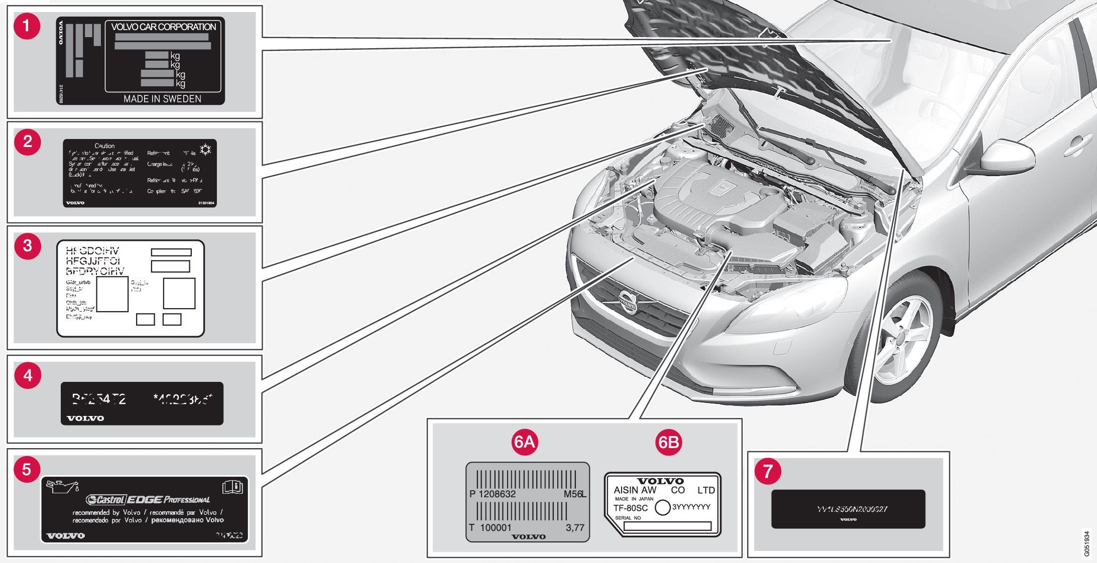 Рисунок отражает лишь общую схему – некоторые детали могут отличаться в зависимости от рынка и модели автомобиля.