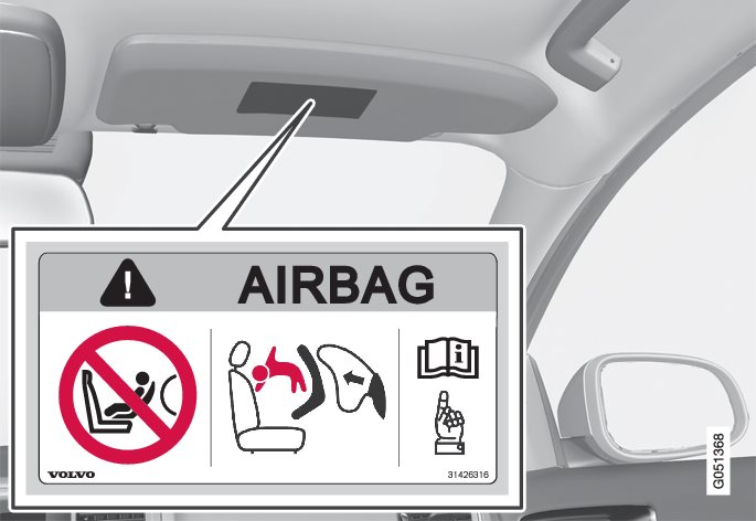 Alternative 1: Position of airbag label on passenger side sun visor.