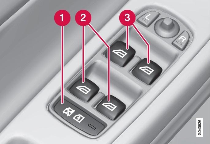 Panel de control de la puerta del conductor.