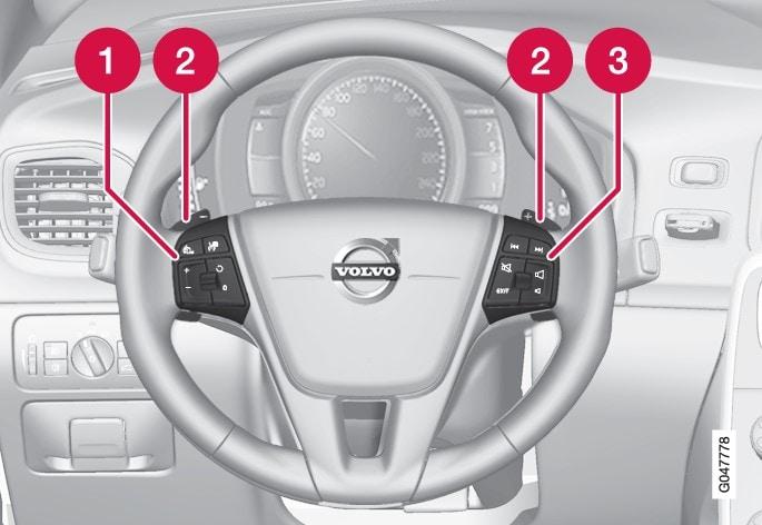 Teclados y paletas del volante.