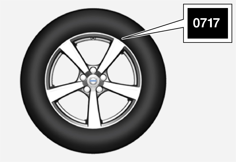 P5-1717-XC60-Tire manufacturing week