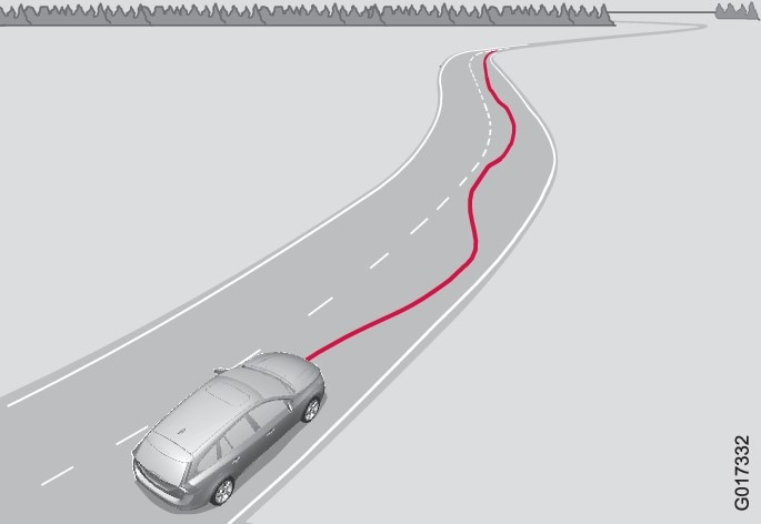 DAC - Vinglig väg